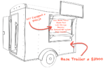 How To Build A Concession Trailer – DIY – Cheap