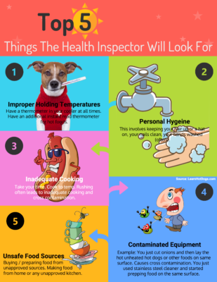 TOP 5 THINGS THE HEALTH INSPECTOR LOOKS FOR ON YOUR CART