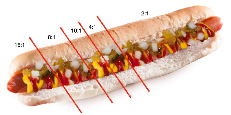 What Size Hot Dogs